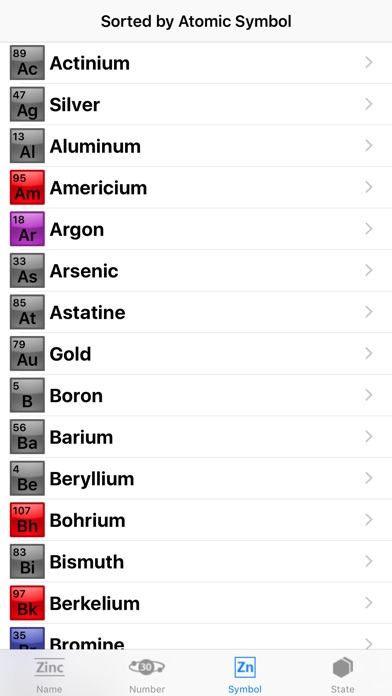 Elements A Periodic Table Cheat Sheet For School Chemistry Lab