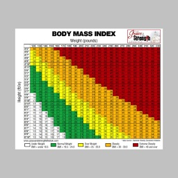 Body Mass Index calculator by AIMapps
