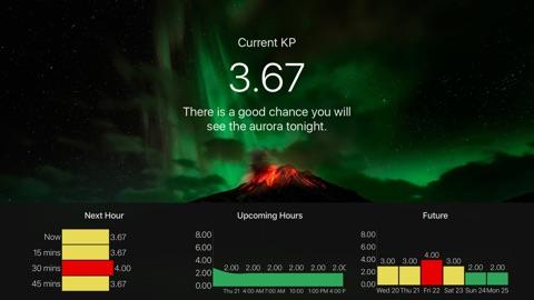 My Aurora Forecast Pro | App Price Drops