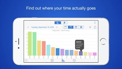 now then free time tracking and timesheet management app price drops
