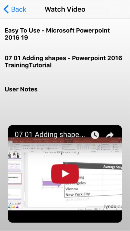 Easy To Use - Microsoft Powerpoint 2016 Edition