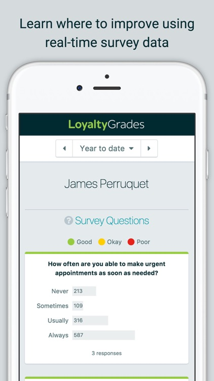 LoyaltyGrades MD - Get real-time patient comments, surveys and ratings