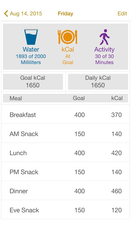 Just Calories - Calorie Counter & Meal Journal