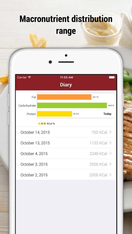 iFood Lite: Calorie Counter screenshot-3