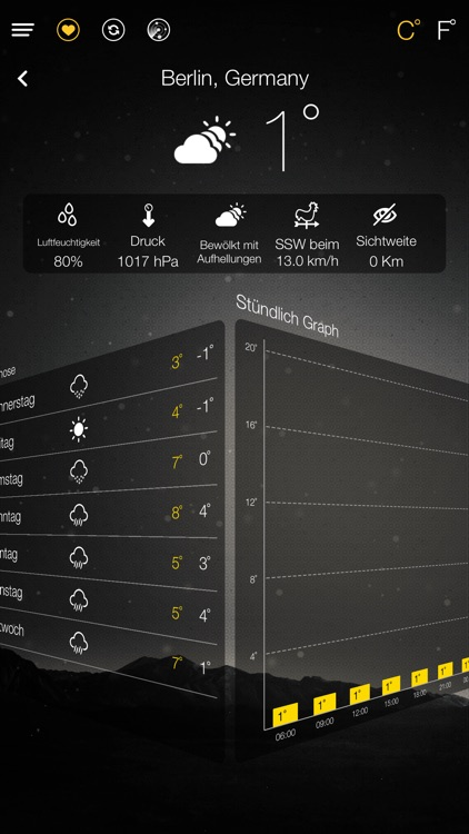 Welt Wetter Prognoses screenshot-3