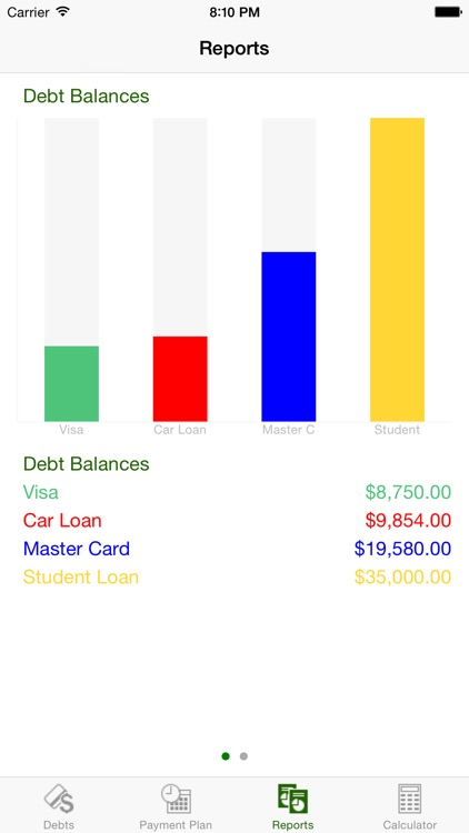 Debt Relief - Debt Payoff Assistant screenshot-2