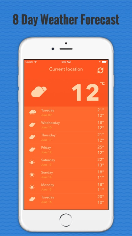Weather Local Report