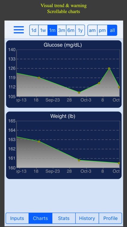 Glucose Monitor screenshot-1
