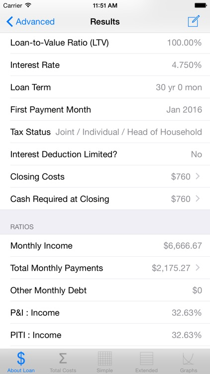 Loan Calc - Mortgage Calculators (Est Tax Savings)