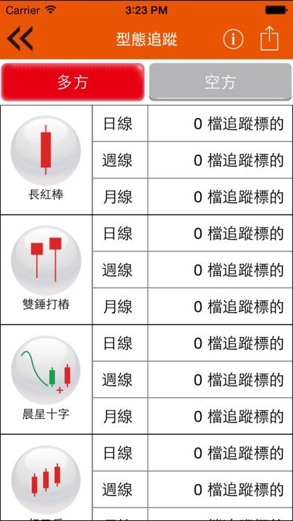 台股型態操盤手 screenshot-3