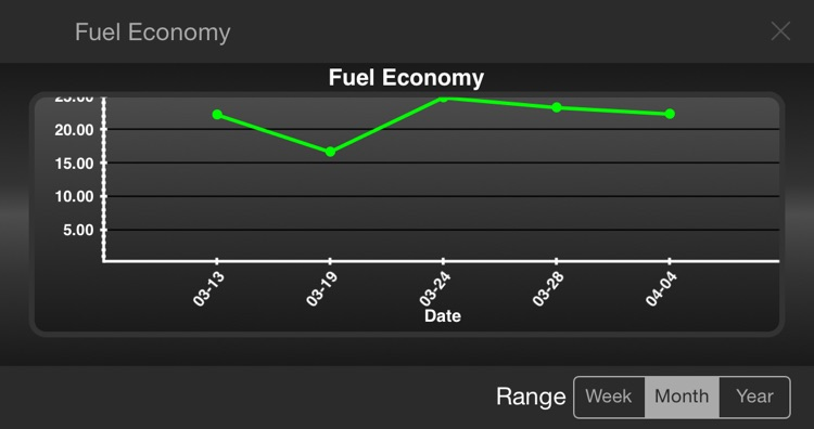 CarTune - Vehicle Maintenance and Gas Mileage Tracker screenshot-3