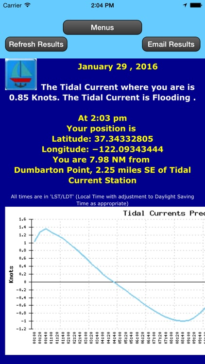 East Coast Tidal Currents by Date and Location
