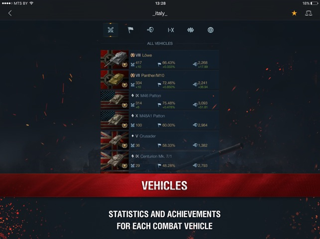World Of Tanks Tank Stats
