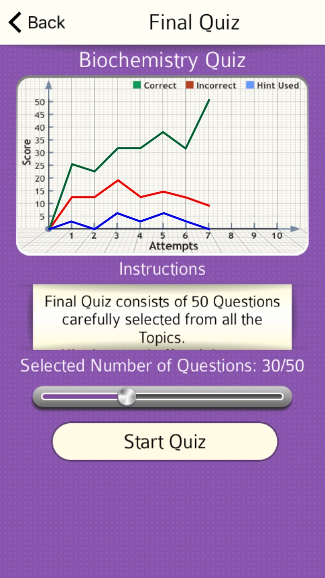 biochem quiz Biochemistry quiz  core and foundation learning acute kidney injury case study  learn what blood results should be reviewed when a patient has an aki, why they are important and the impact of medicines 1h:00m (for events this includes pre and post event learning) close.