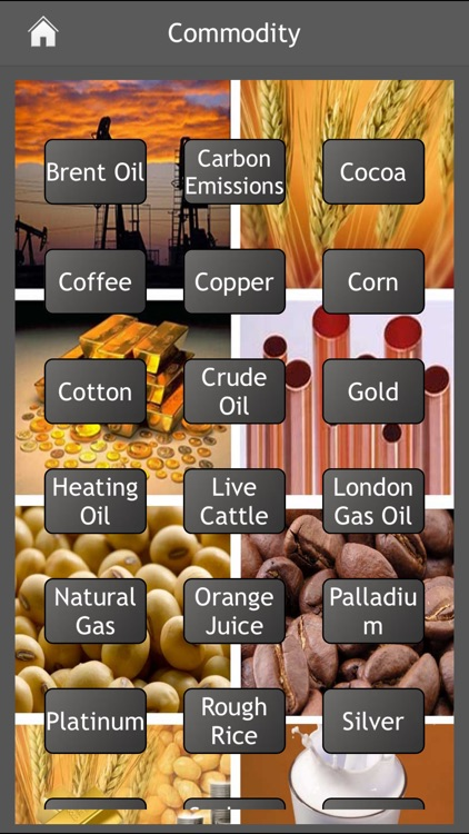Live Commodity Prices 2016