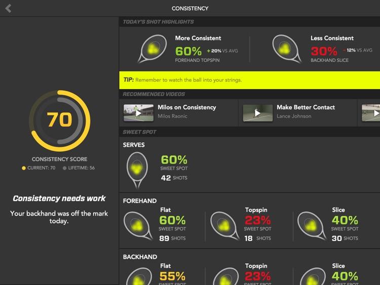Zepp Tennis Classic for iPad screenshot-3