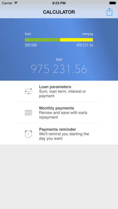 Loan Calculator (credit calculator with payment