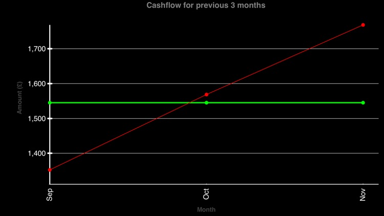 Money Monthly Lite screenshot-3