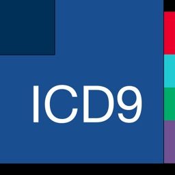 ICD9 Codes (2015)