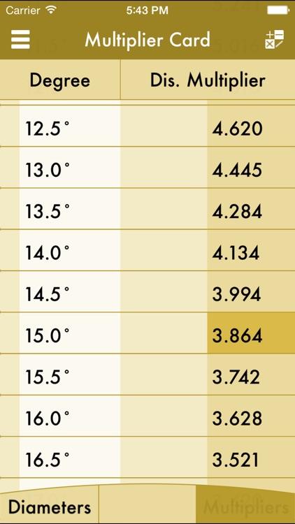 RIGID: Conduit Bending Calculator screenshot-3