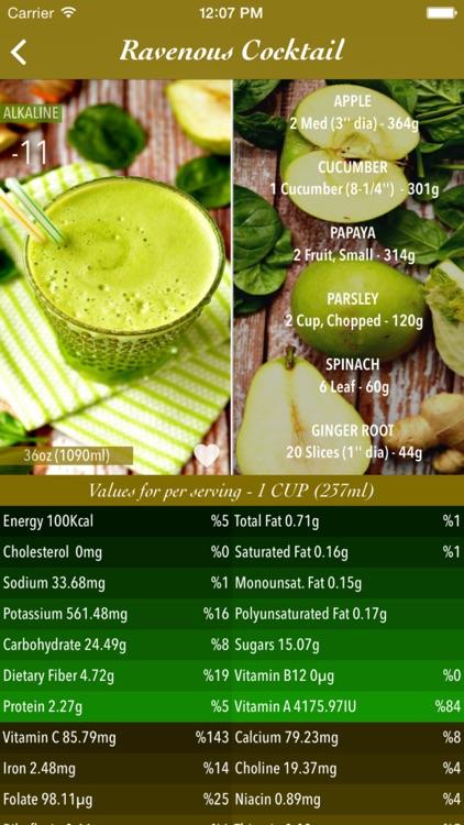 GourmetiX Juice Recipes