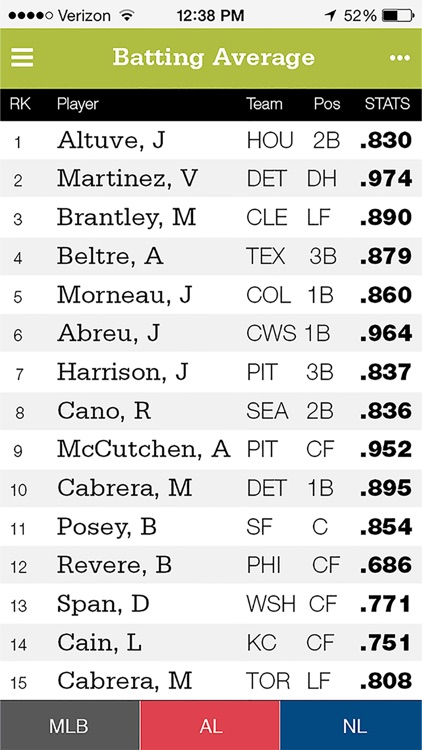 Pinetar - MLB Stats and Fantasy Baseball Leaders screenshot-3
