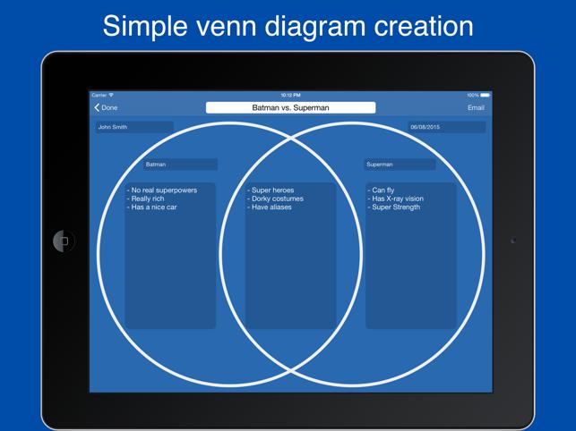 Venn Diagram Maker Easy Venn Diagrams On The App Store