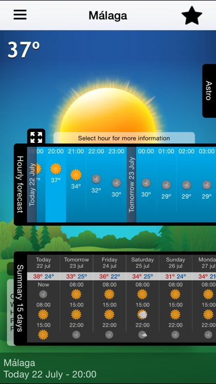 Weather 15 Days