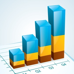 GoInvest - L&T Mutual Fund