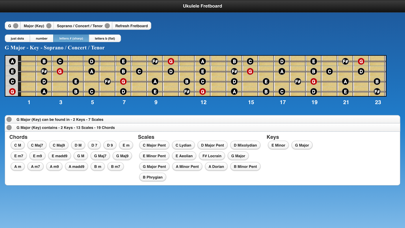 Ukulele Chords and Scales screenshot four