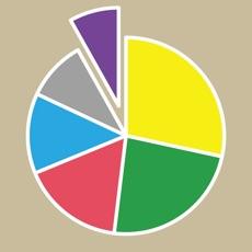Activities of Minority Rule
