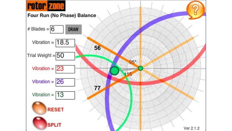 No Phase Balance