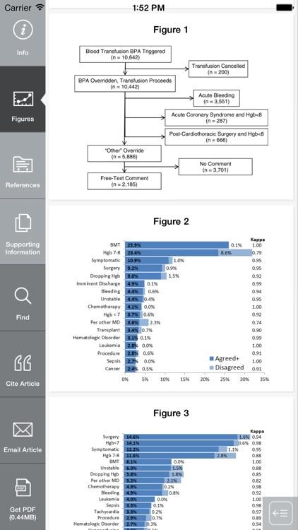 The Journal of Hospital Medicine screenshot-3
