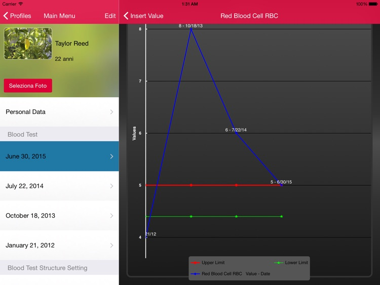 My Blood Test for iPad screenshot-3