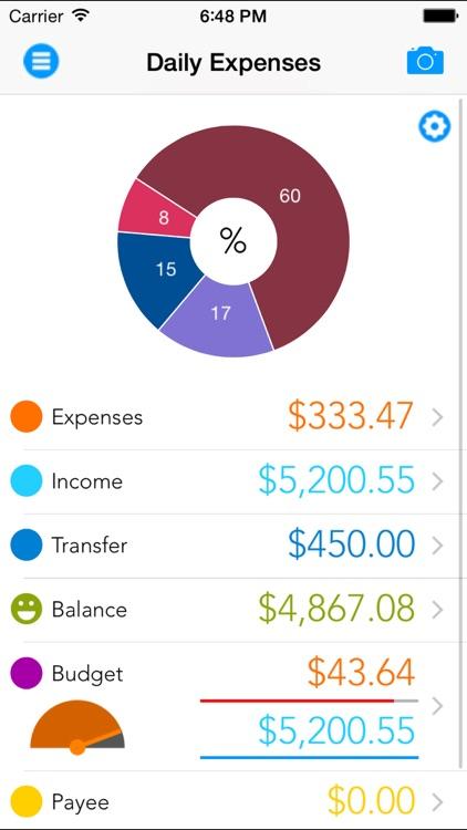 daily expenses pocket edition by raj kumar shaw