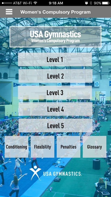 USA Gymnastics Women's Compulsory Program