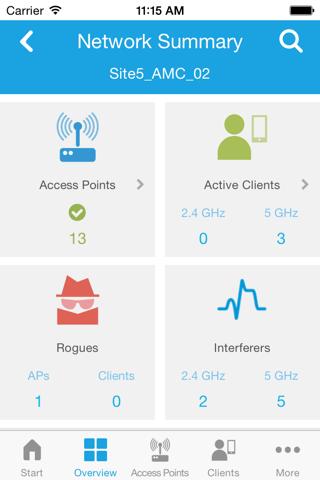 Cisco Wireless - náhled