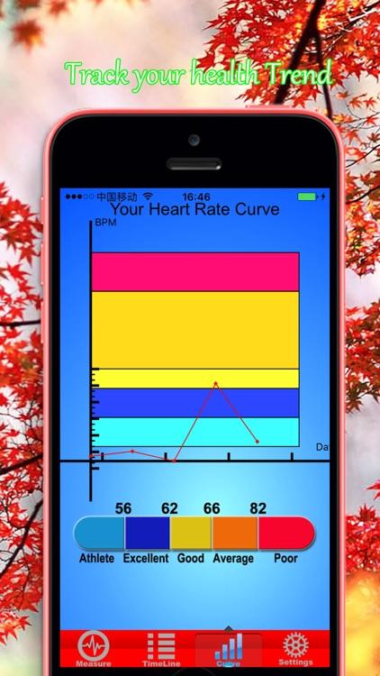 Instant Pulse Rate: Heart Rate Oximeter Monitor screenshot-3