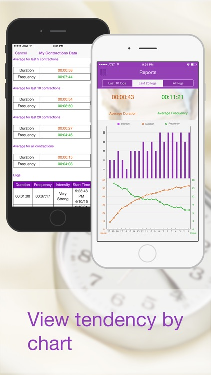 My Contractions - Contraction Timer and Tracker