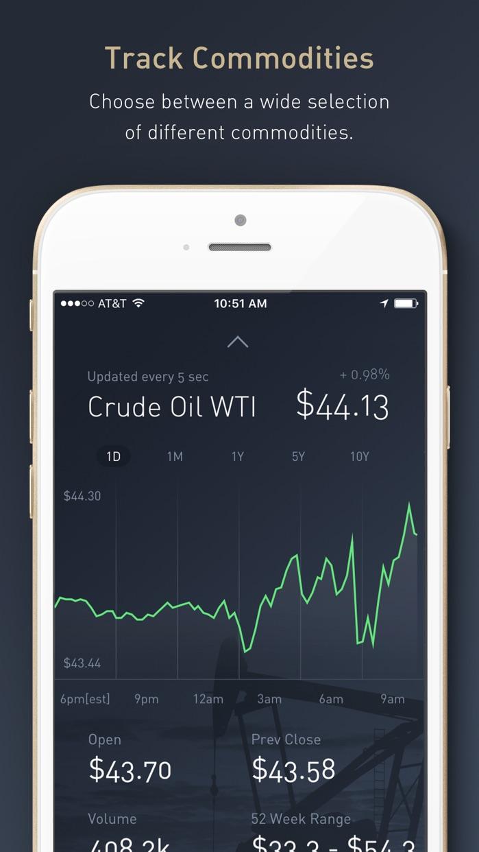Materials - Commodities Reimagined Screenshot