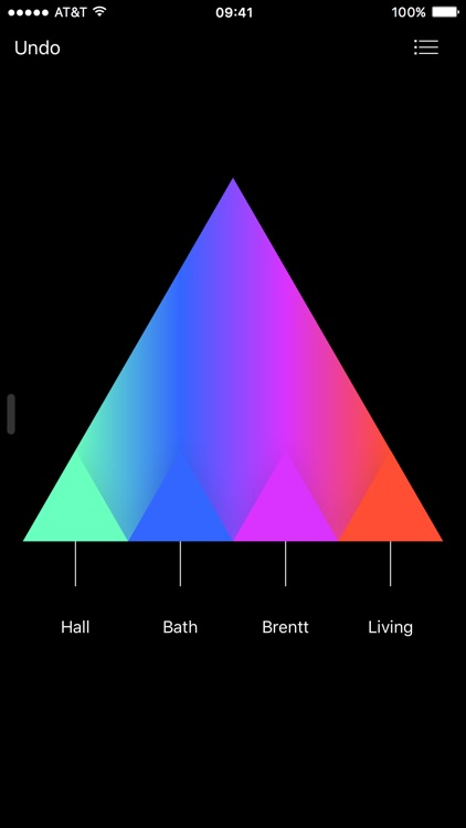 Triangle - Light Controller