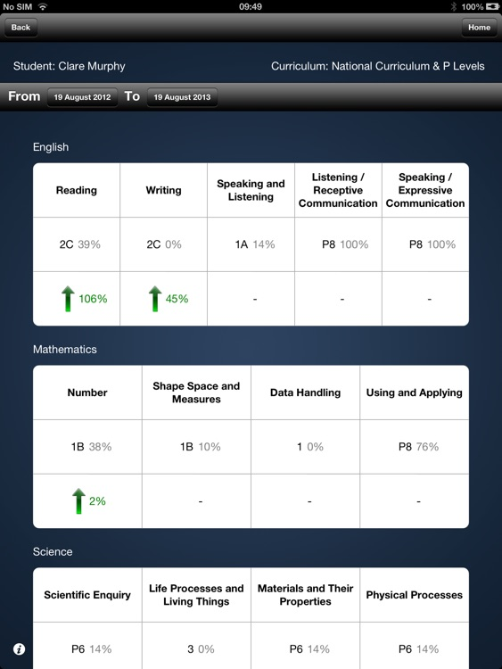 Connecting Steps Assessment Tool screenshot-4