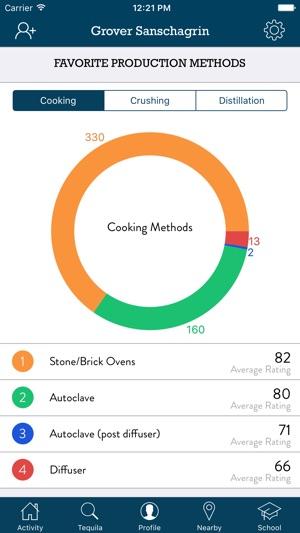 hvad betyder matchmaking rating er allikattt og scottysire stadig dating