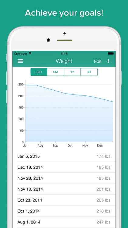 Paleo Tracker PRO - primal & low carb diet counter screenshot-4