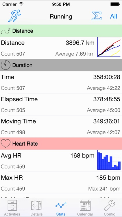 ConnectStats - Stats for Garmin Connect and Strava