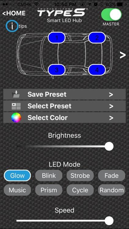 Type S LED