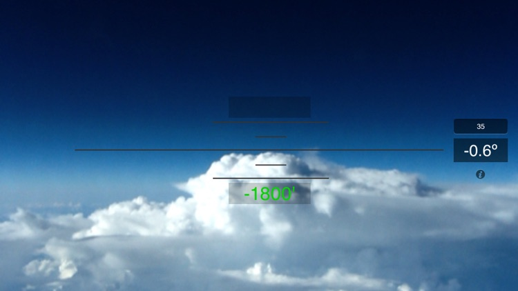 Cloud Topper Pilot Sight Level