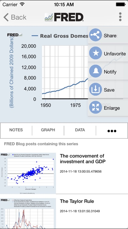 FRED Economic Data screenshot-4