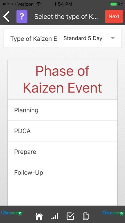 Lean Kaizen Events
