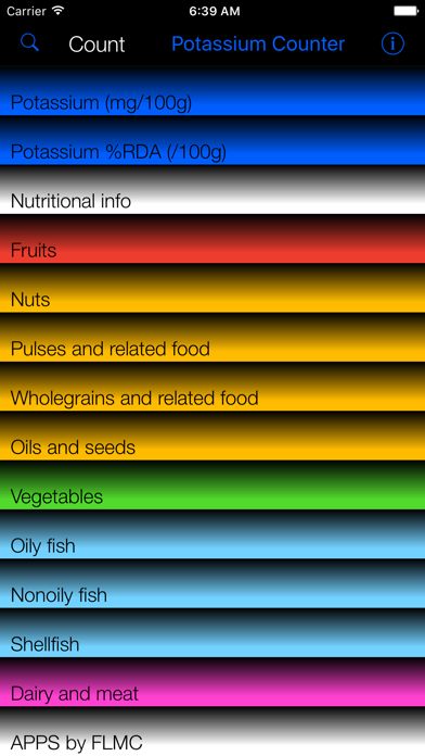 Potassium Counter & Tracker for Healthy Food Diets screenshot one